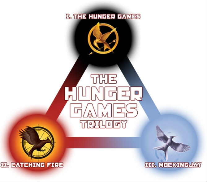 third book in the hunger games trilogy